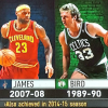 Russell Westbrook joins LeBron, Jordan and Larry Bird in stat-stuffing history