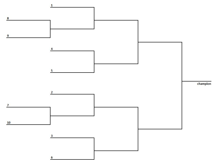 10 Team Bracket Single Elimination Tournament Interbasket