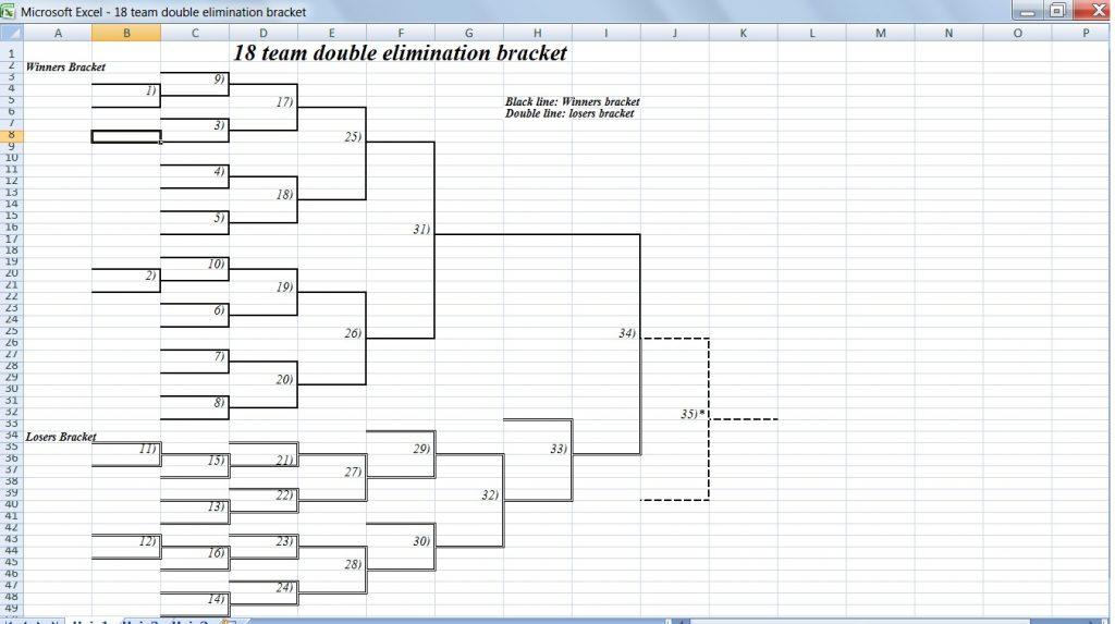18 team double elimination bracket xslx