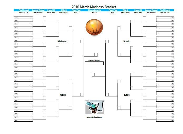 Ncaa mens basketball tournament game schedule