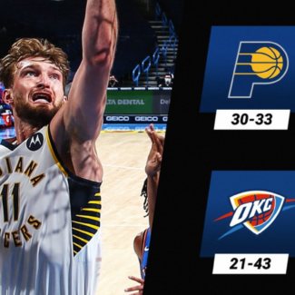 Indiana Pacers roll over OKC Thunder by 57 points – one of the largest margin of victories in NBA history