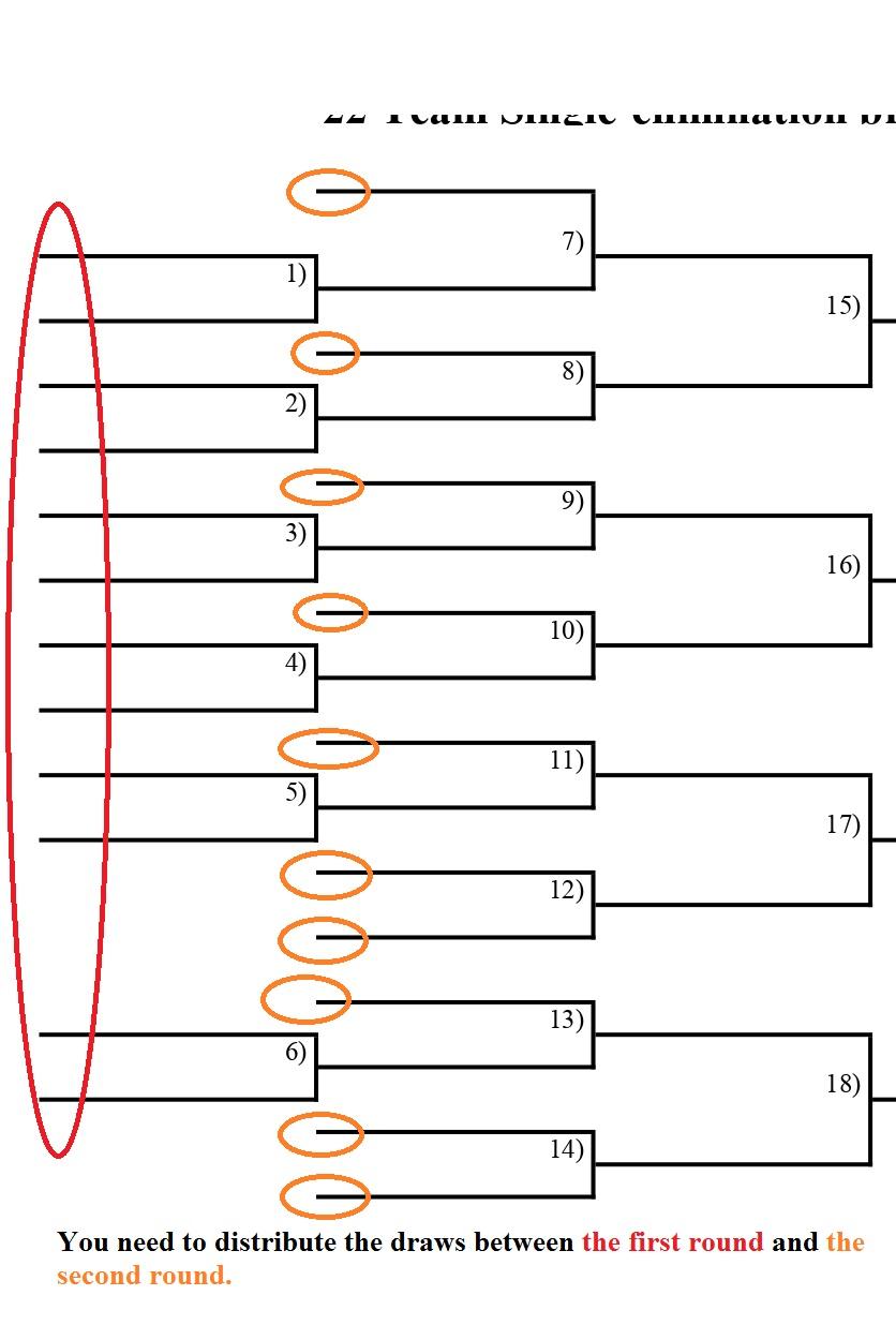 22-team double-elimination bracket
