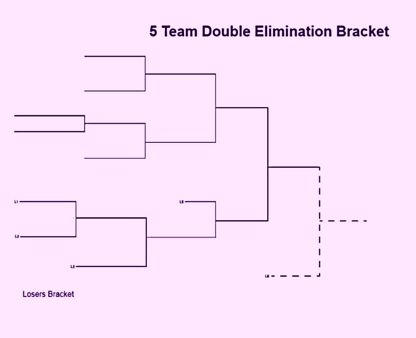 Dramatic image regarding printable double elimination bracket