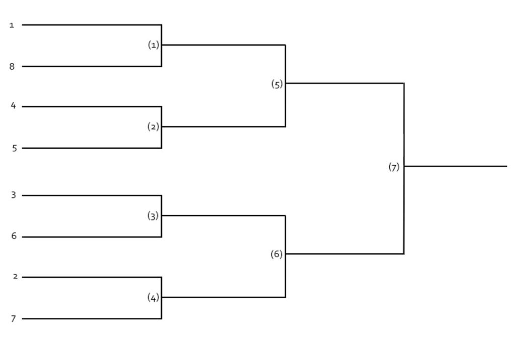 Challenger image with regard to printable tournament bracket