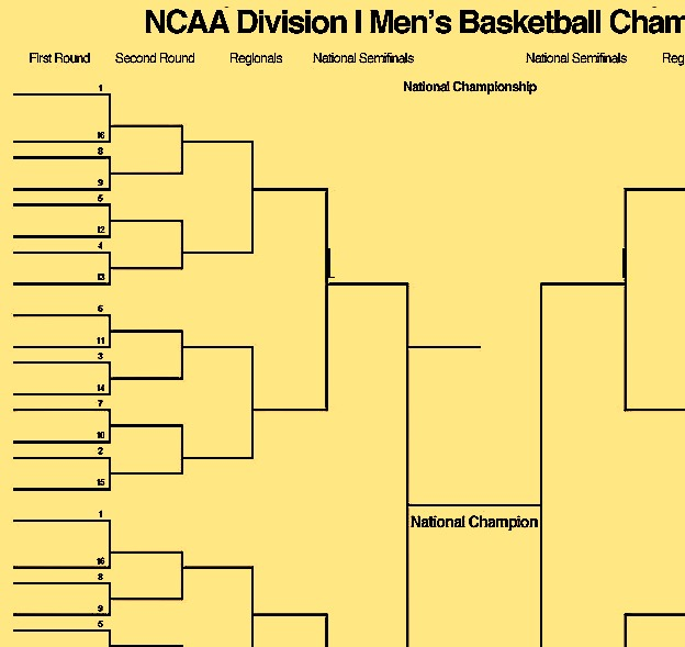 Blank March Madness Bracket For 2016 NCAA Tournament