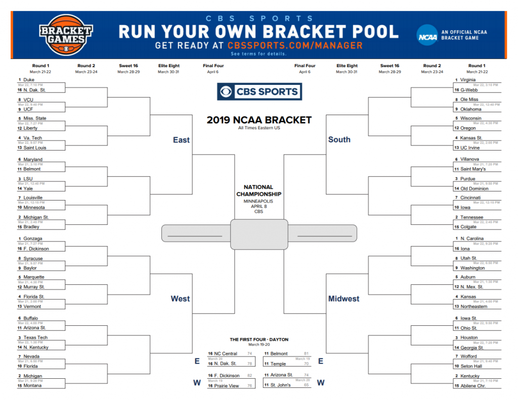 15 march madness brackets designs to print for ncaa