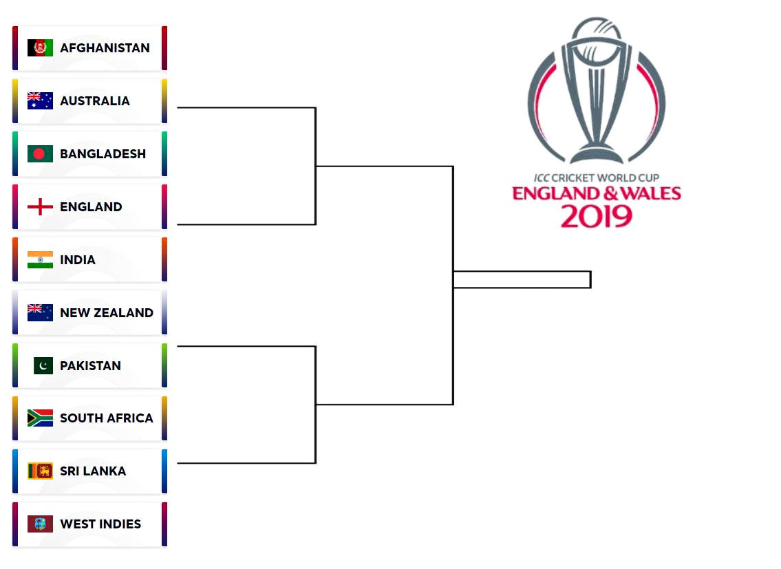 Printable ICC Cricket World Cup Bracket