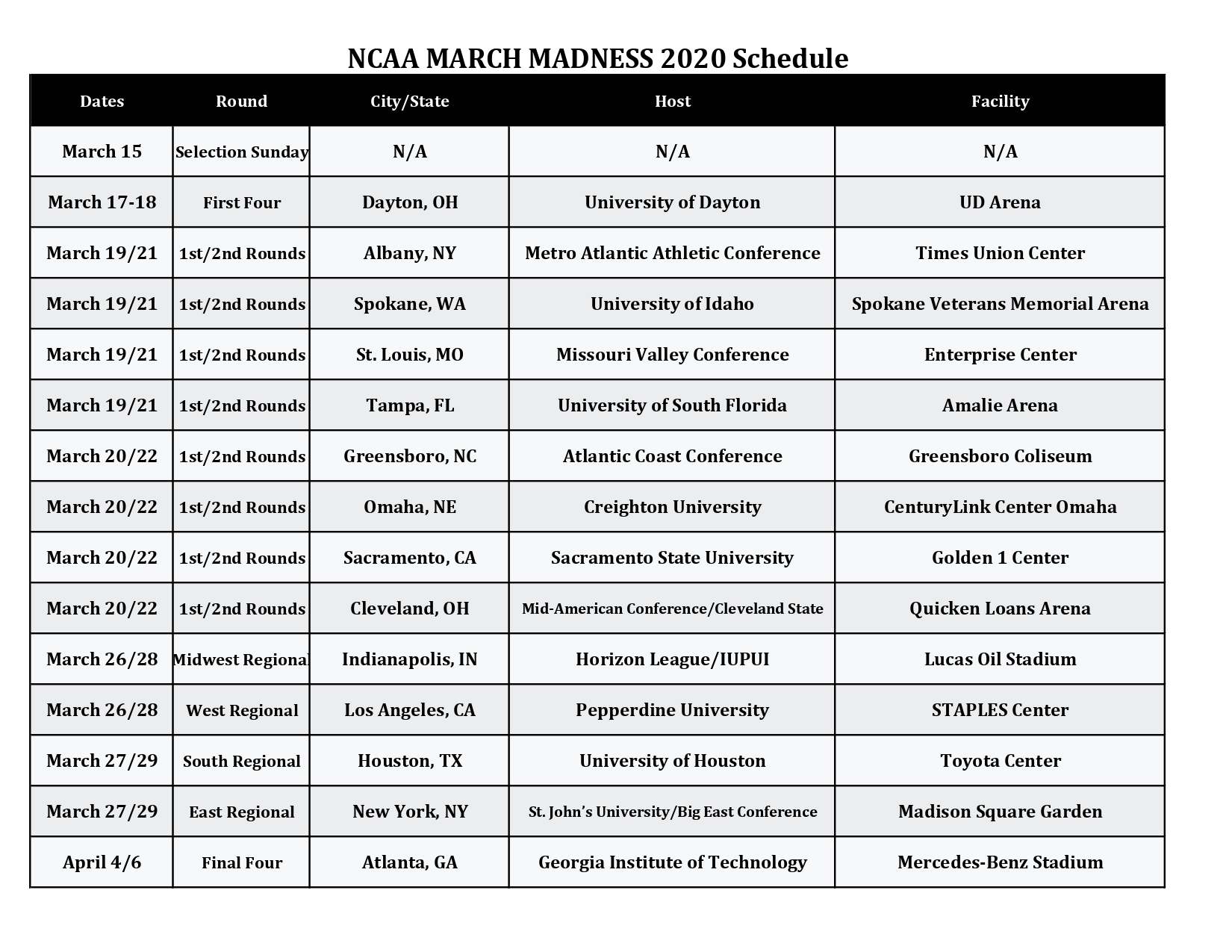 Printable March Madness 2020 schedule