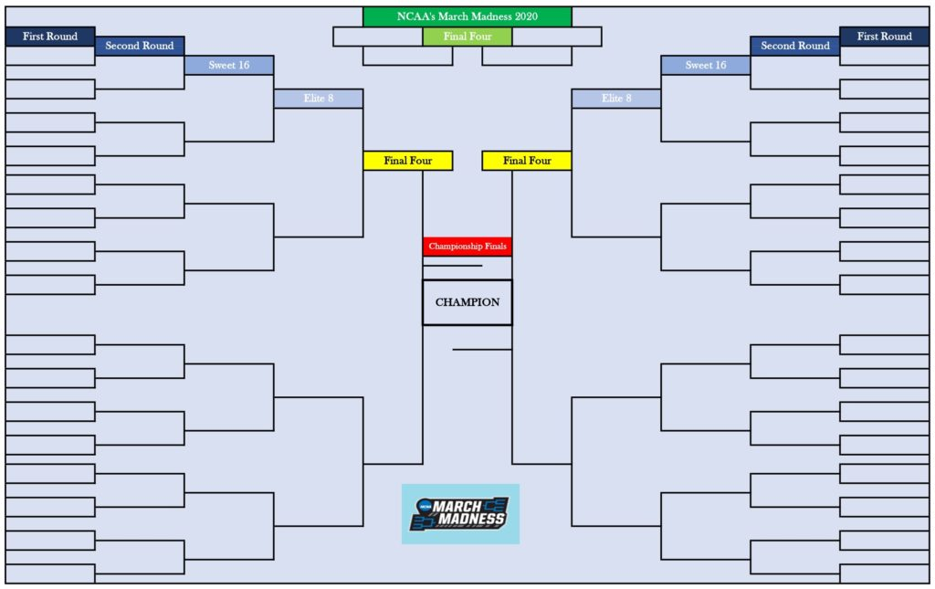 It is a graphic of Critical Nba Playoff Bracket 2020 Printable