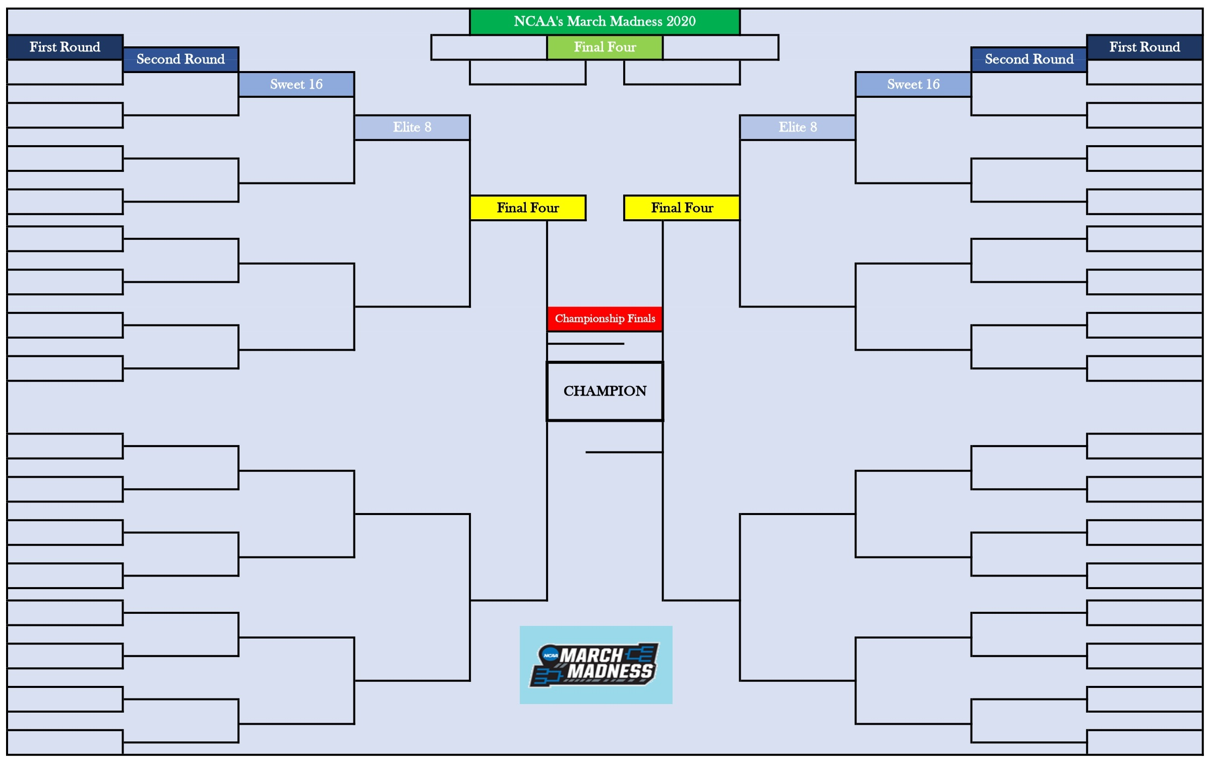 It is a graphic of Massif Printable March Madness 2020 Bracket