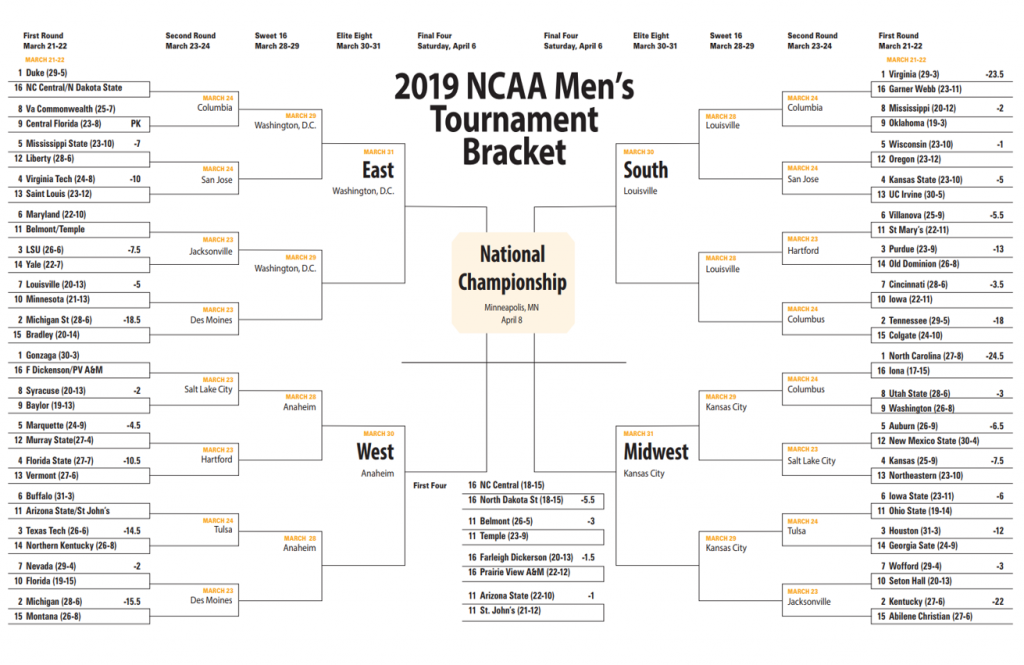 The Field Is Set Here S The Current Updated Ncaa Tournament Bracket