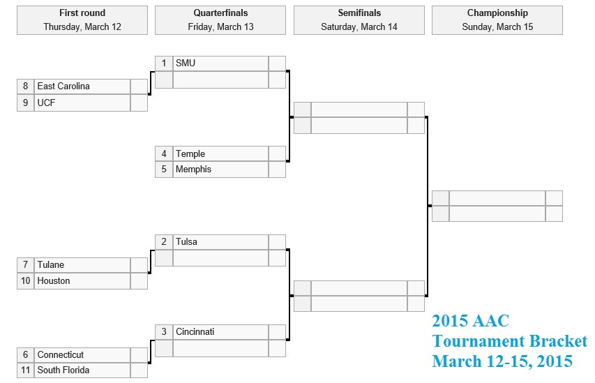 image about Printable Sec Tournament Bracket identified as 2015 Printable AAC Match Bracket