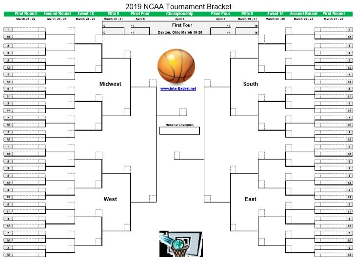 Get Your 2019 Printable March Madness Bracket For Men S Ncaa