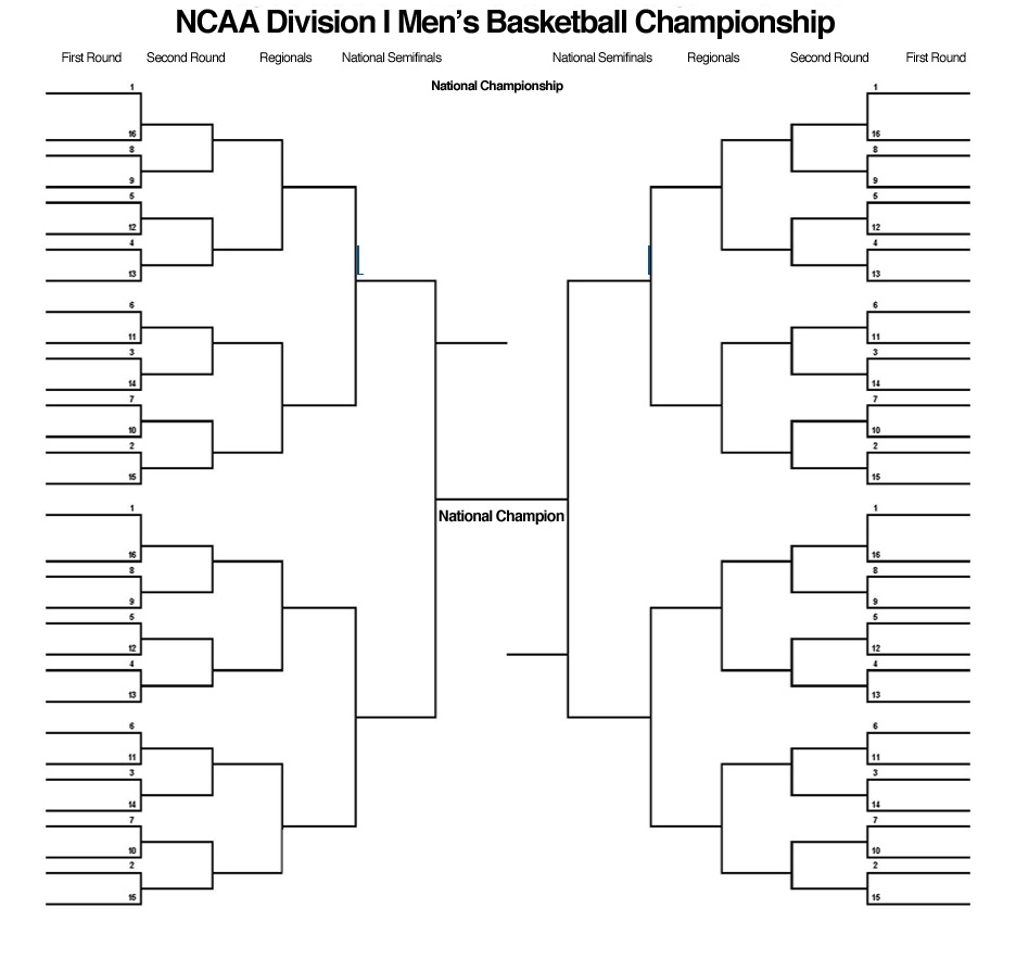 Blank March Madness Bracket To Print For 2015 NCAA Tournament