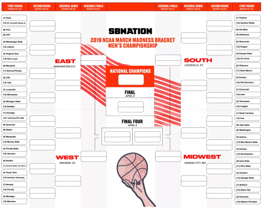 The Best Printable Tournament Brackets For March Madness Espn Cbs
