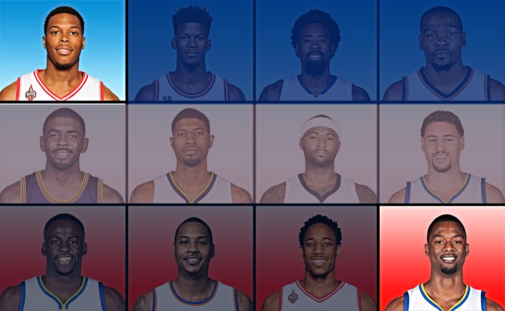 As NBA stars drop, Team USA no longer 2019 FIBA World Cup favorites