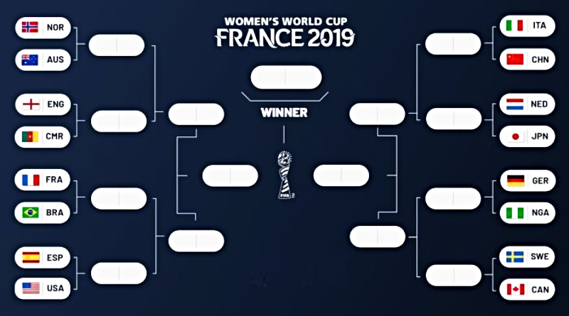 photo relating to Women's World Cup Schedule Printable known as Printable Womens Global Cup Bracket for Knockout Position (2019)
