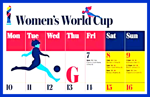 graphic relating to Women's World Cup Schedule Printable called Heres the FIFA Womens Global Cup Television set agenda for the 2019