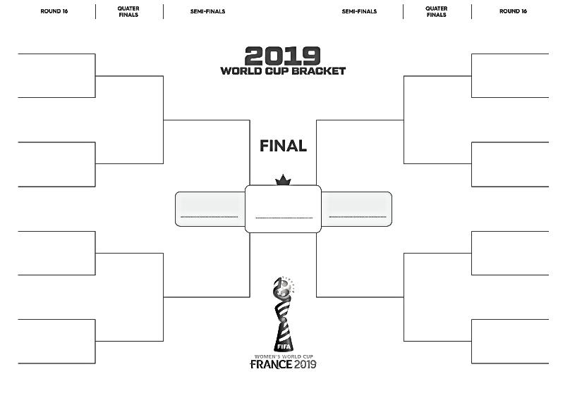 FIFA World Cup Bracket Blank 2019