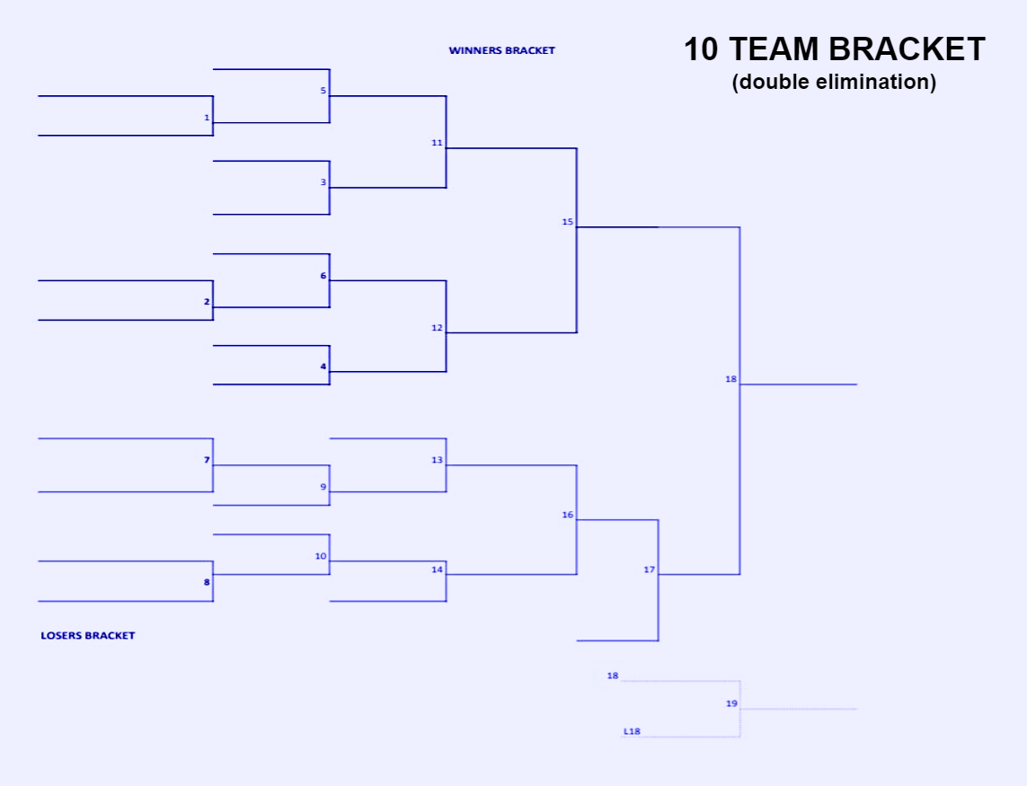 Ridiculous image pertaining to printable double elimination bracket