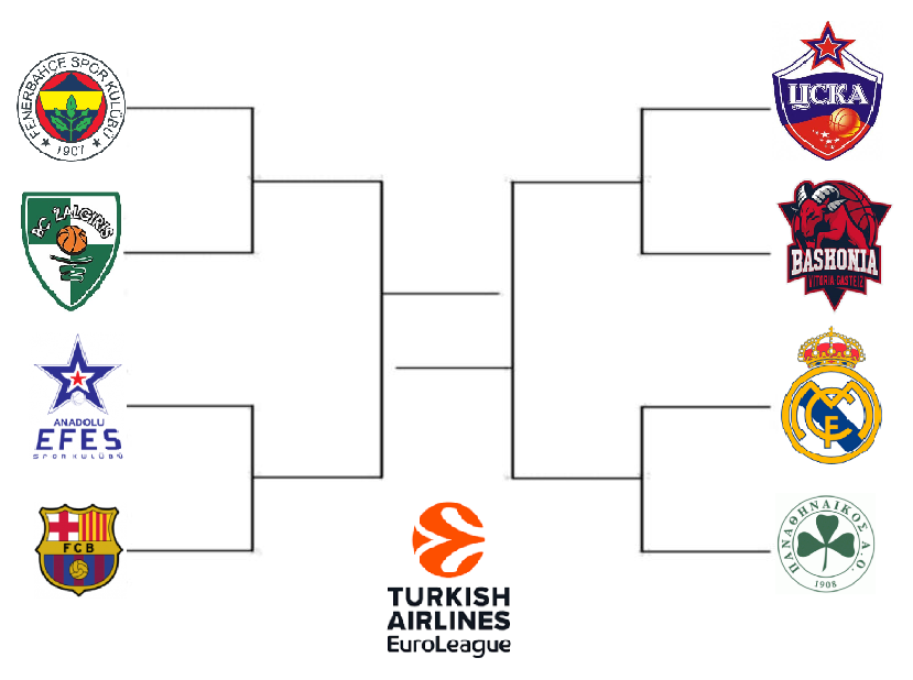 the printable euroleague playoff bracket in pdf 2019 turkish airlines. Black Bedroom Furniture Sets. Home Design Ideas