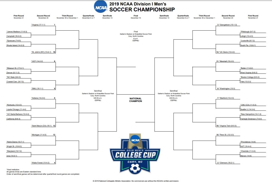 2019 Division I Men's soccer Championship Bracket